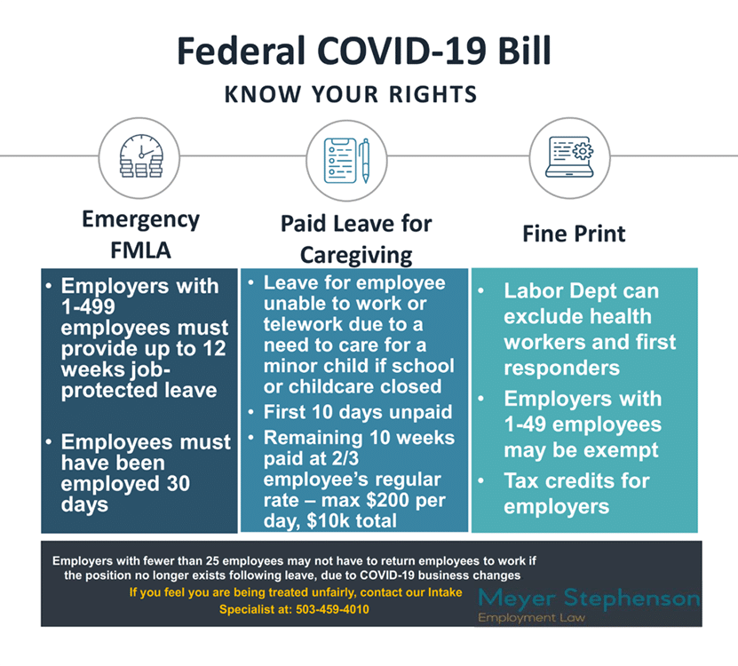 COVID 19 Bill-Paid Leave